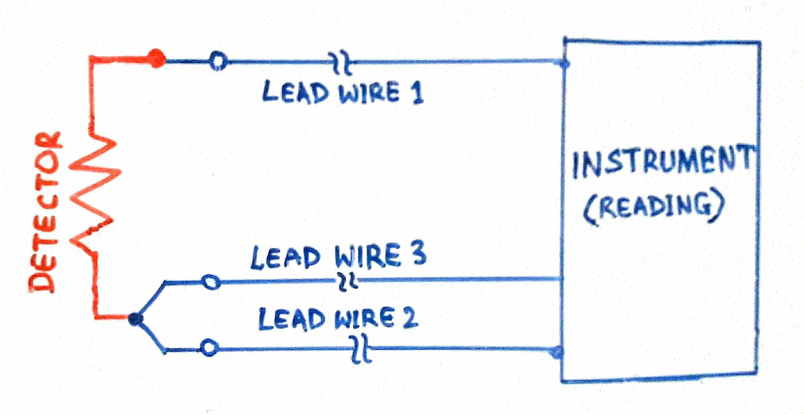 Difference Between 2 Wire  3 Wire  4 Wire Rtds