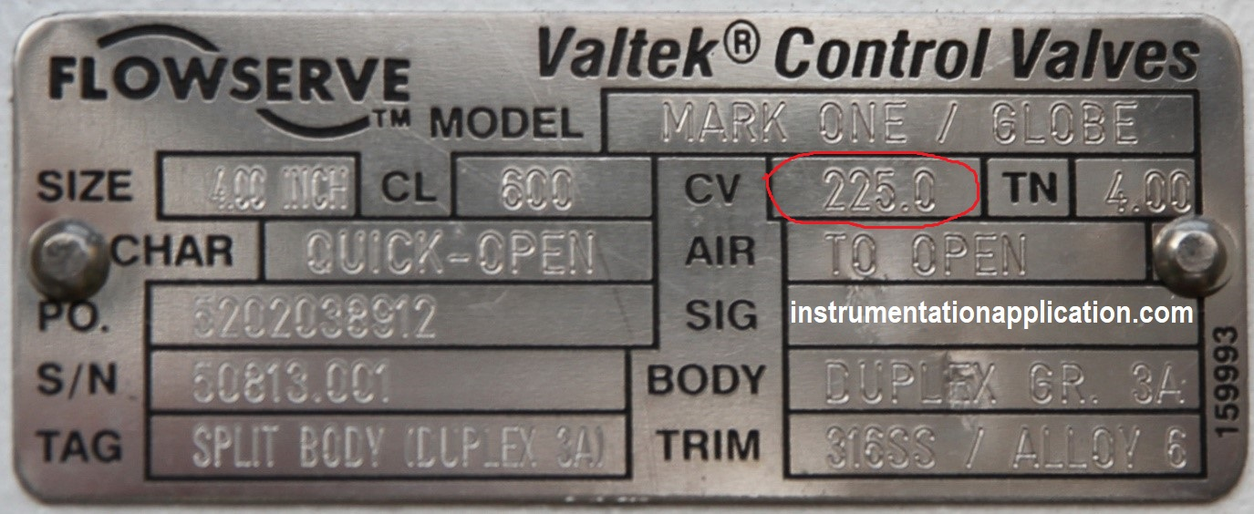 What is Cv and why it is important for a modulating valve